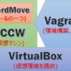WordMoveでWordpressをバックアップする (準備編)
