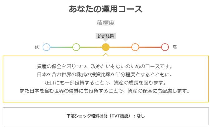 RakuWrap Profile